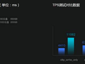 全新一代增强型SSD云盘上线公测--极限100W IOPS,4000MB吞吐